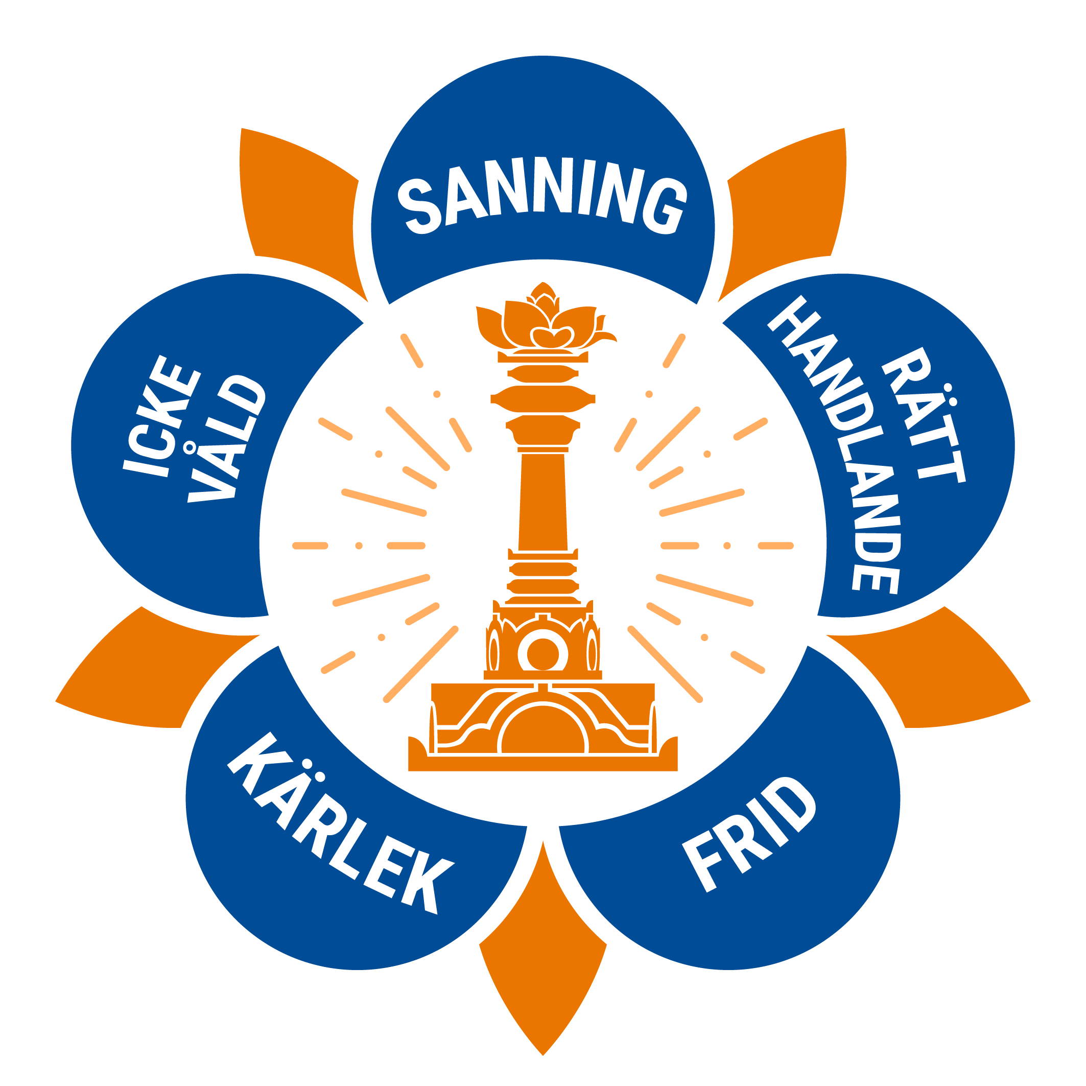 Logo Of The Sathya Sai International Organisation Sathya Sai